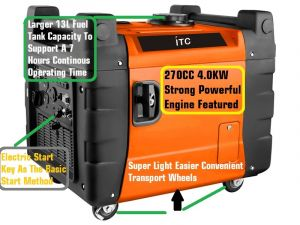 Super Powerful Petrol Digital Inverter Generator
