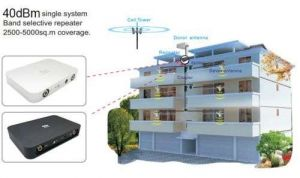 Alc Technology Small Size Repeater B2 Single Band 5W 1900MHz FDD-LTE 4G 3G Mobile Signal Booster